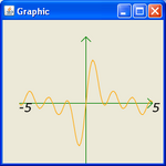 Example function graphic