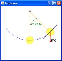 Pendulum shape