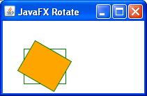 FXRotate