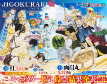 Jigokuraku Second Popularity Poll