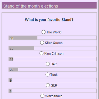 JoJo Wiki:Poll History | JoJo's Bizarre Encyclopedia | FANDOM