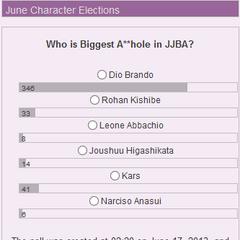 May/June 2013 Poll - Biggest Jerk