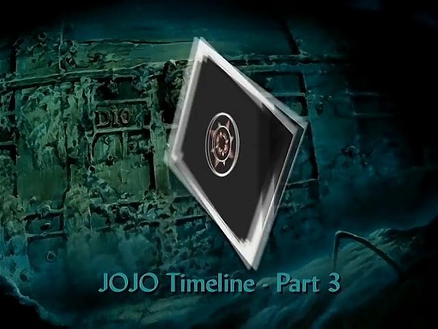 JoJo's Bizarre Adventure Part 1 & 2 Timeline (Part 3)