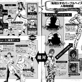 Character introduction page, <i>Purple Haze Feedback</i>