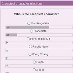 April 2013 Poll - Creepiest Character