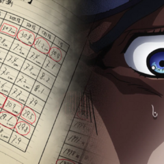 Shocked that Kira's ledger is for predicting his murderous sprees.