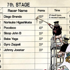Results of the Seven Stage
