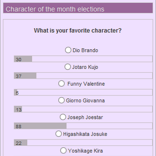 January 2013 Poll - Favorite Character
