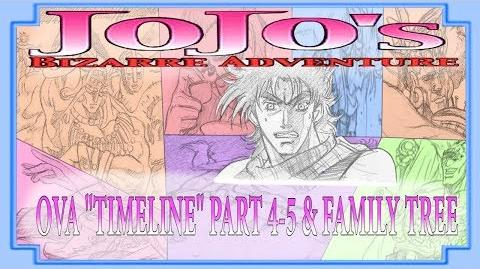 "JoJo's Bizarre Adventure OVA ""Timeline"" Part 4-5 & ""Family Tree"""