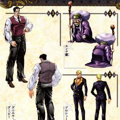 NPC Characters