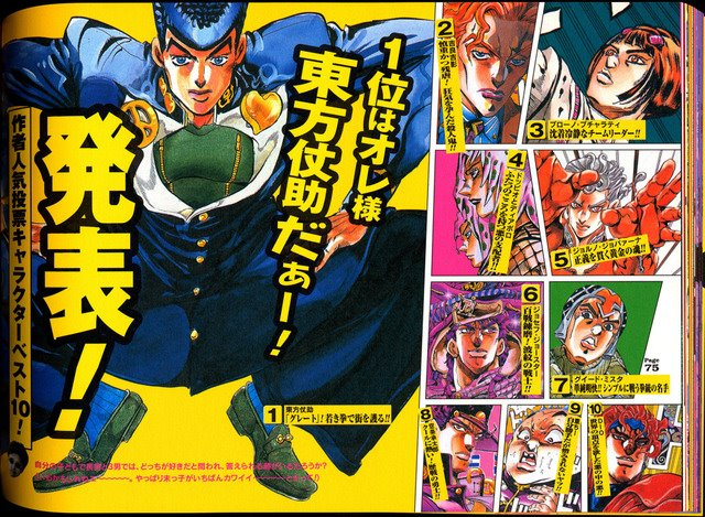 File:Araki's Top Ten Favourite Characters (2000).jpeg
