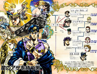 Arbol familiar Joestar SC