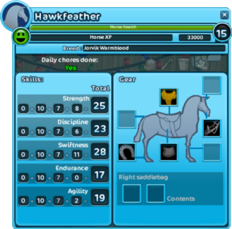 Horse character sheet