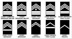 CadetEnlistedRankCCR145-2
