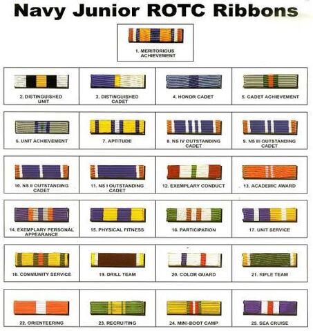 File:Navy JROTC ribbons.jpg