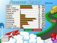 PREKprogressreport