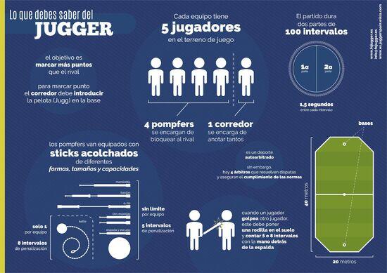 Infografía Jugger Color Pau Llucià Gris Wikijugger