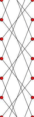8x4x4x8x