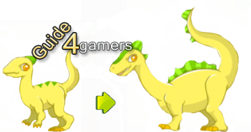 File:Thecodontosaurus Growth.png