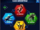 Dinosaur Classes