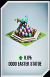 Dodo Easter Statue(without guaranteed)