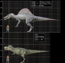 Spinosaurus T rex size comparison JP3