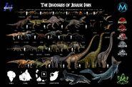 Jurassic Park Dinosaurs 4E91FC1D-6DDE-4408-9E50-6B5BD0A5476A