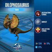 Dilophosaurus Daily Dino