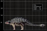 800x537 Ankylosaurus
