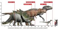 Indominus-t-rex-size-compare-chart