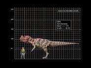 Ceratosaurus-0