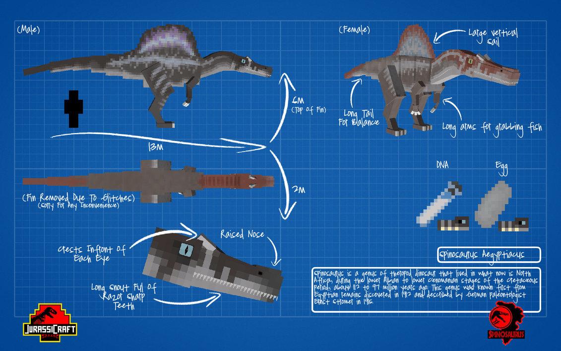 Image the old spinosaurus blueprintg jurassicraftmod wikia the old spinosaurus blueprintg malvernweather Choice Image