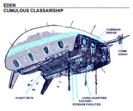 EDEN Airship 02 - Cumulous