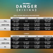 Danger Rising release schedule