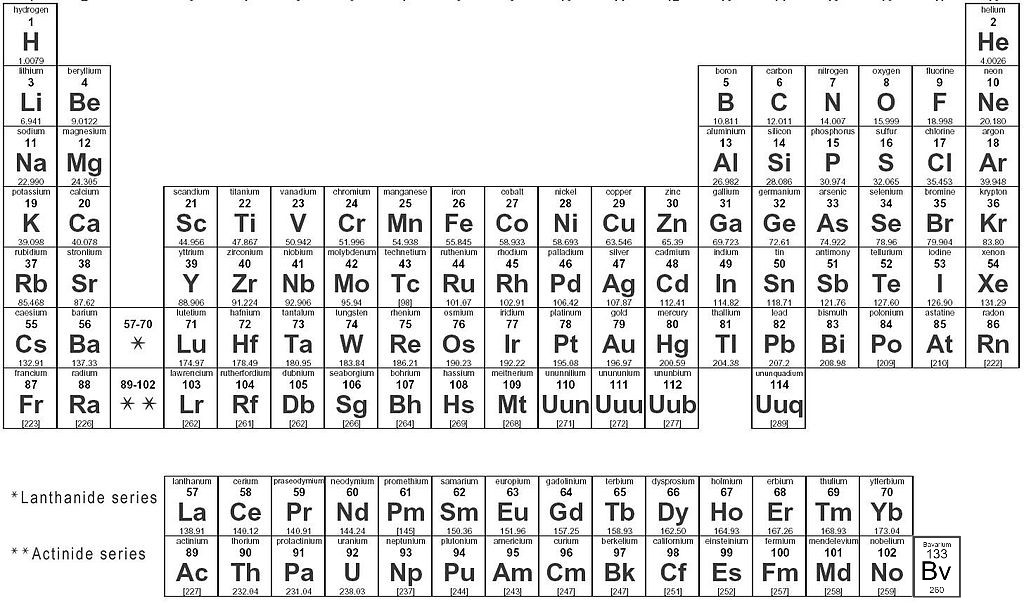 Periodic Table With Bv