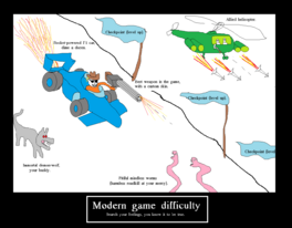 Modern game difficulty