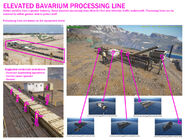 """Elevated Bavarium Processing Line"""