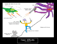 Game difficulty (how it used to be)