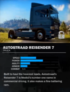 Autostraad Reisender 7 (rebel drop info)