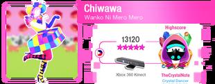 Chiwawa M617Score