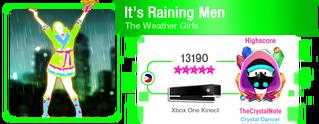 ItsRainingMen M617Score