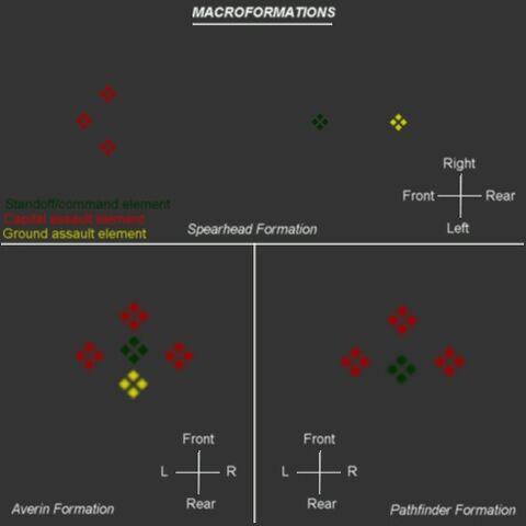 File:Macroformation key.JPG