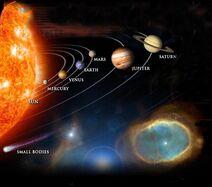 Kabbalah Planet System