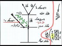 Heb o rav bs-tes-03 2012-09-05 lesson n33 pic10