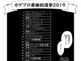 KagePro Song Popularity Ranking 2019