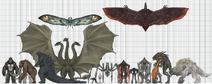Monsterverse Godzilla size chart 1