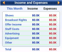 Income and Expenses - Anime Studio Story