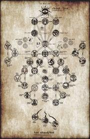 O-Medal Sacred Tree (2017 Ver.)