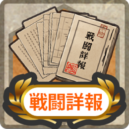 Item Card Action Report
