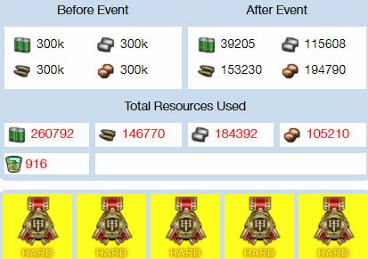 ResultsEvent
